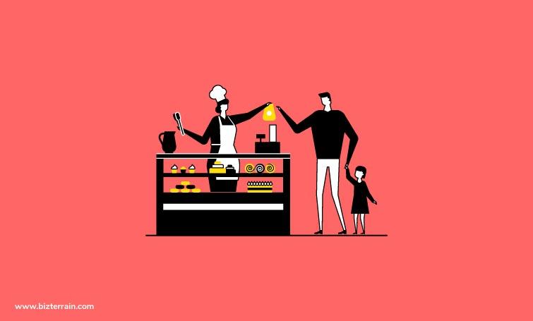Starting Homemade Chocolate Making Business – Profitable Business Plan